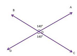 Acilar_I6T1C7