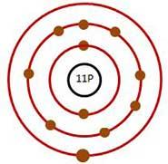 Atomlar_I7O2