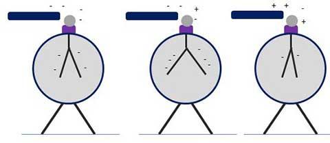 Elektroskop IO3B