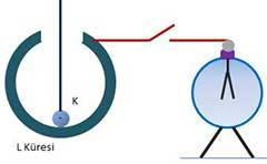 Elektrostatik_T1S2