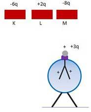 Elektrostatik_T1S6