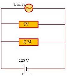 ElkEnergy_T2C7