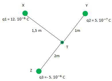 elk potansiyel enerji4