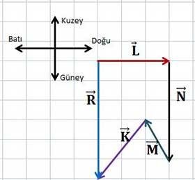 Fizik bilimiT2C13