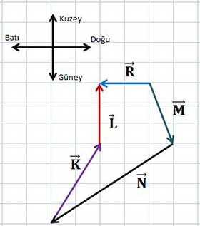 Fizik bilimiT2C7