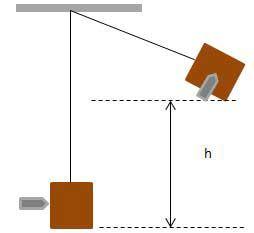 fizik esneksiz carpisma
