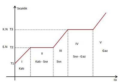 Hal_Degisim1