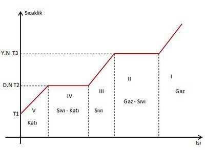 Hal_Degisim2