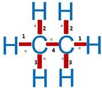 Hibritlesme_S12I3