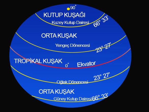 matematik_kusak