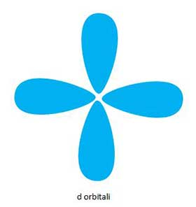 Orbital_S11_R4