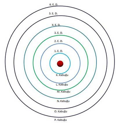 Orbital_S11_R5