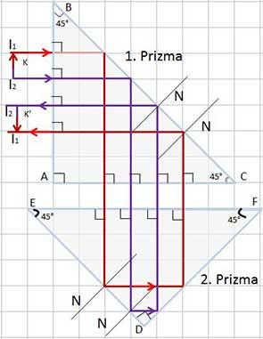Prizmalar_T1C2