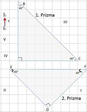 Prizmalar_T1S2
