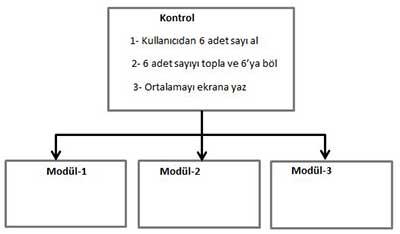 Problem_S9R1
