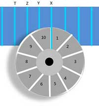 Stroboskop2