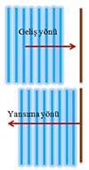 Su_yansima1