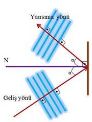 Su_yansima2