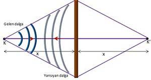 Sudalgasi_yansima2i1