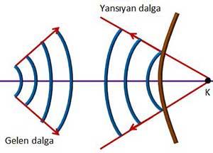 Sudalgasi_yansima2i7