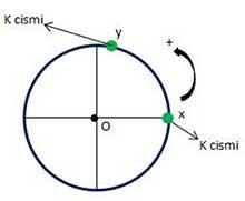 Trigonometrei_S11I1