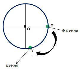 Trigonometrei_S11I3