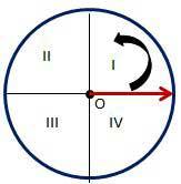 Trigonometrei_S11I5