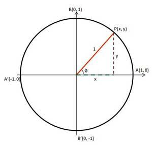 TrigonometrikBgnt_S11A1