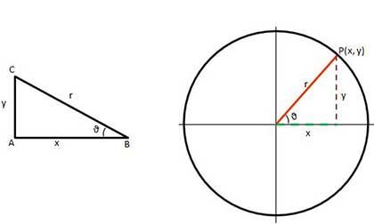 TrigonometrikBgnt_S11A3
