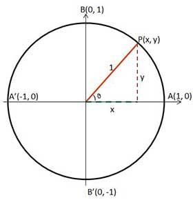 Trigonometrik_Fnc_k1i1