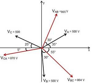 Ucfaz_vektork2i2