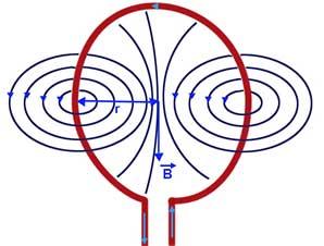 manyetik halka