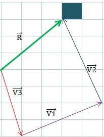 vektortoplama8
